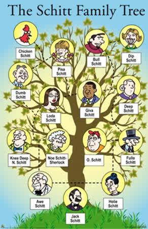 Free funny-shit-family-tree.jpg phone wallpaper by jonnybravo