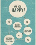 4136-are-you-happy-600-848.jpg wallpaper 1